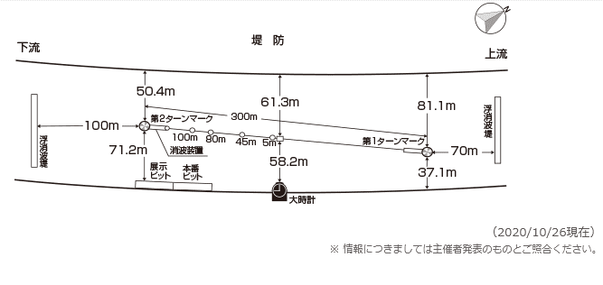 江戸川競艇場の水面図